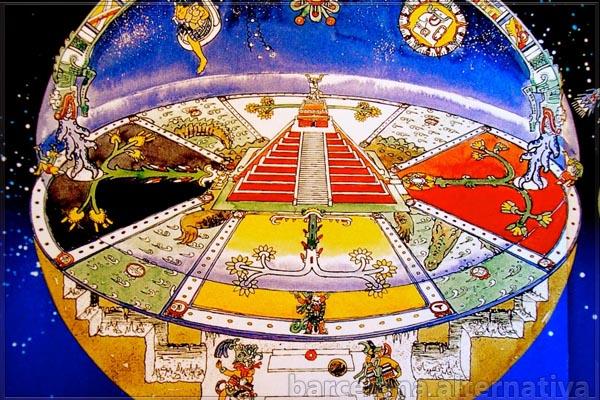 Orígenes de la astrología